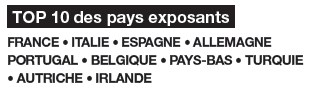 Top pays exposants