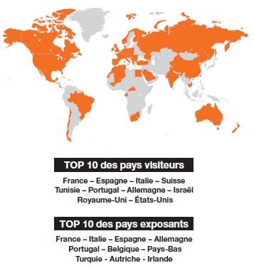 Top 10 des pays visiteurs et exposants SITEVI 2017